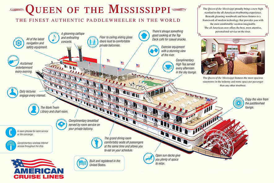 American Cruises Lines Poster Queen Of The Mississippi