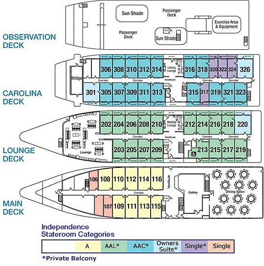 American cruise lines independence deck plan for Deck plans online
