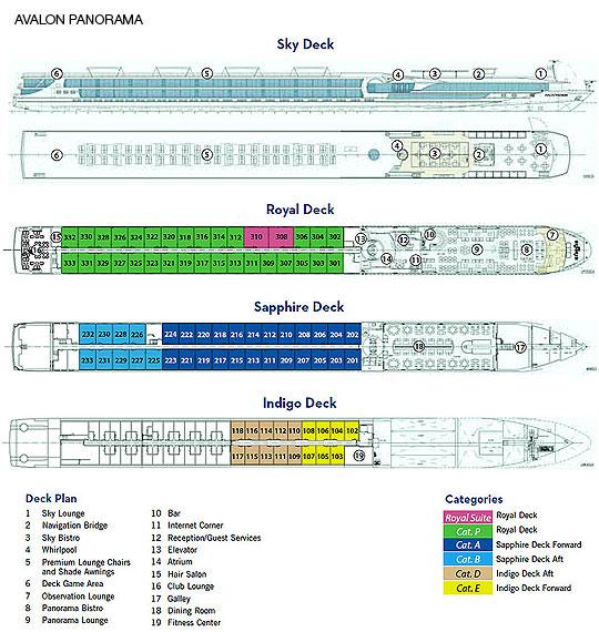 European River Cruises  Avalon Waterways